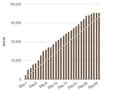 Stats2011