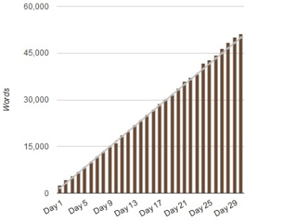 Stats2012